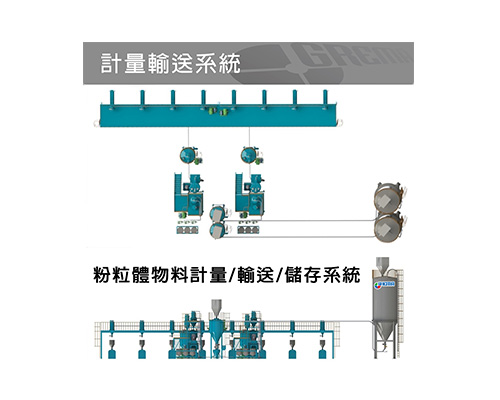 Powder Metering / Conveying / Mixing  System