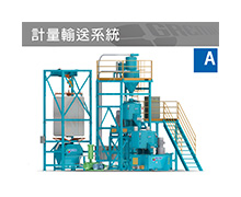 Metering / Conveying System - Complete Set Of Hi-Speed Mixer With Horizontal Cooling Blender [Type A - Jumbo-bag tank] (GR-SA)