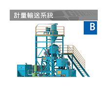 Metering / Conveying System - Complete Set Of Hi-Speed Mixer With Horizontal Cooling Blender [Type B - Small Packing] (GR-SB)